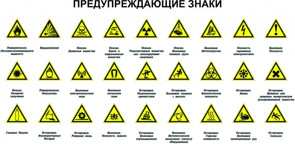 качестве ориентира предупреждающие знаки картинки для производства адреса, телефоны, электронные